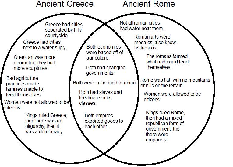 slavery in ancient greece and rome essay